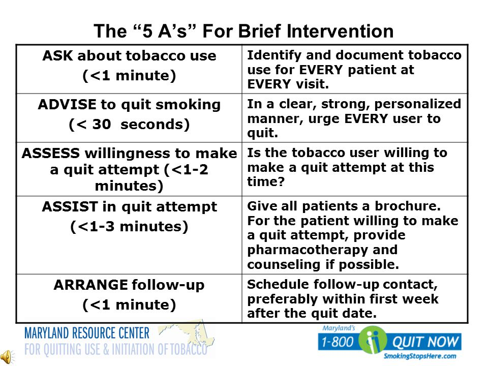 The 5 A's For Brief Intervention