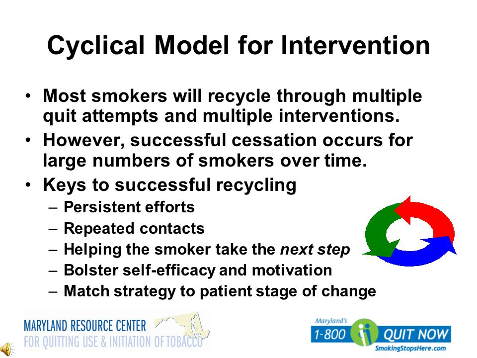 Cyclical Model for Intervention