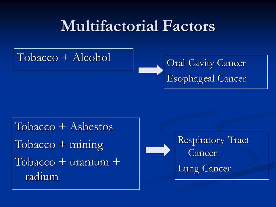 Multifactorial Factors