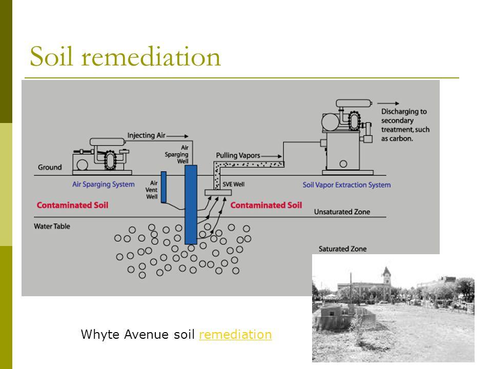 Soil remediation Whyte Avenue soil remediation