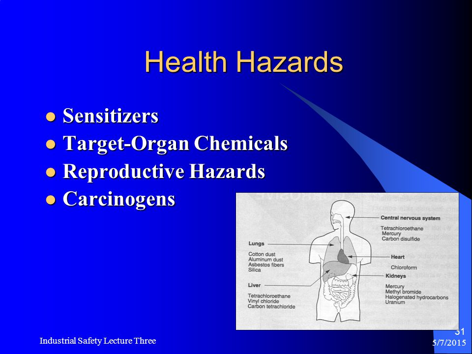 Health Hazards Sensitizers Target-Organ Chemicals Reproductive Hazards