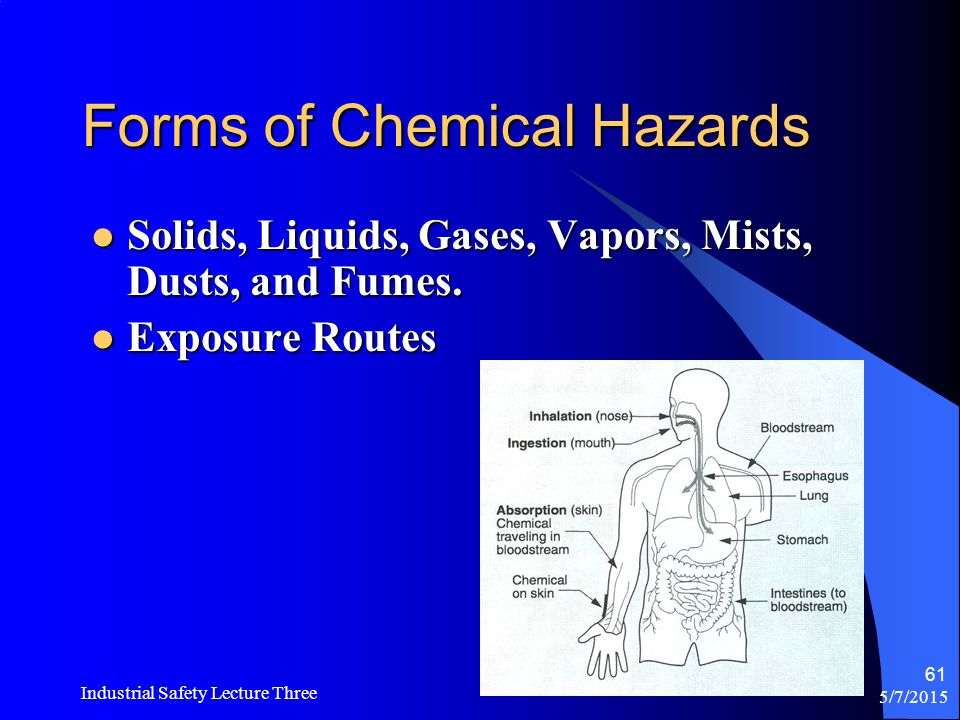 Forms of Chemical Hazards