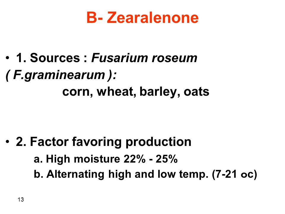 B- Zearalenone 1. Sources : Fusarium roseum ( F.graminearum ):