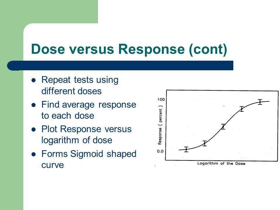 Dose versus Response (cont)