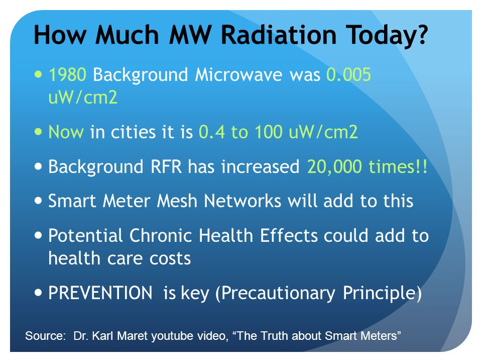 How Much MW Radiation Today