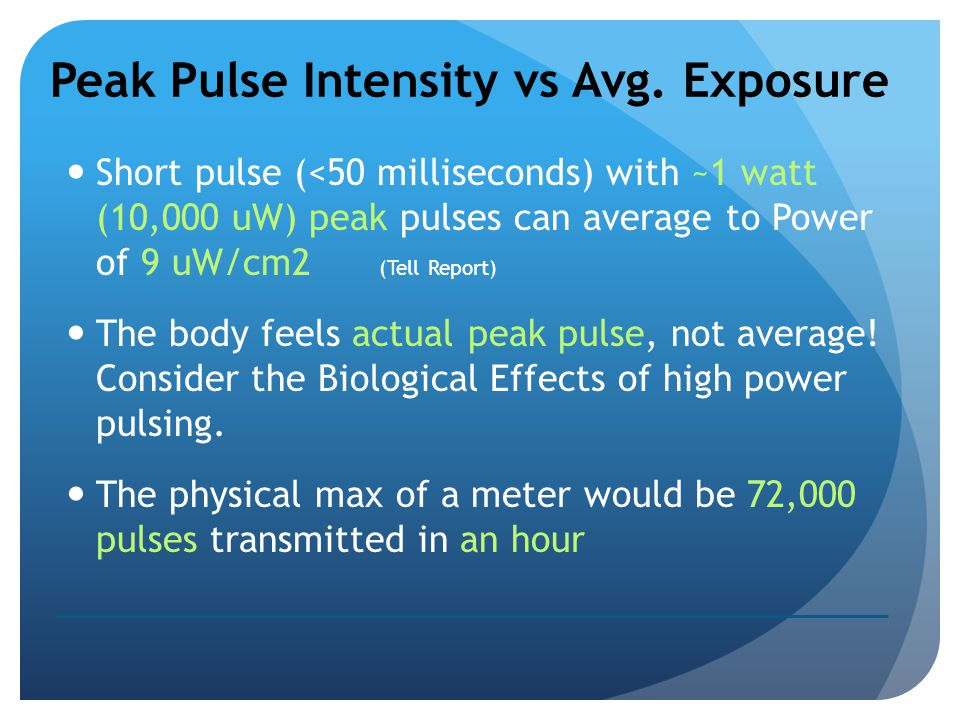 Peak Pulse Intensity vs Avg. Exposure