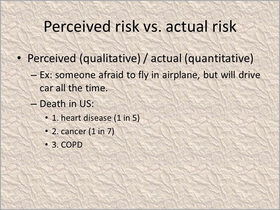 Perceived risk vs. actual risk