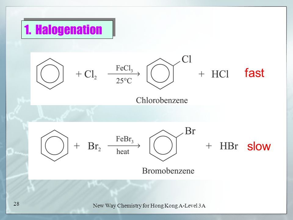 New Way Chemistry for Hong Kong A-Level 3A