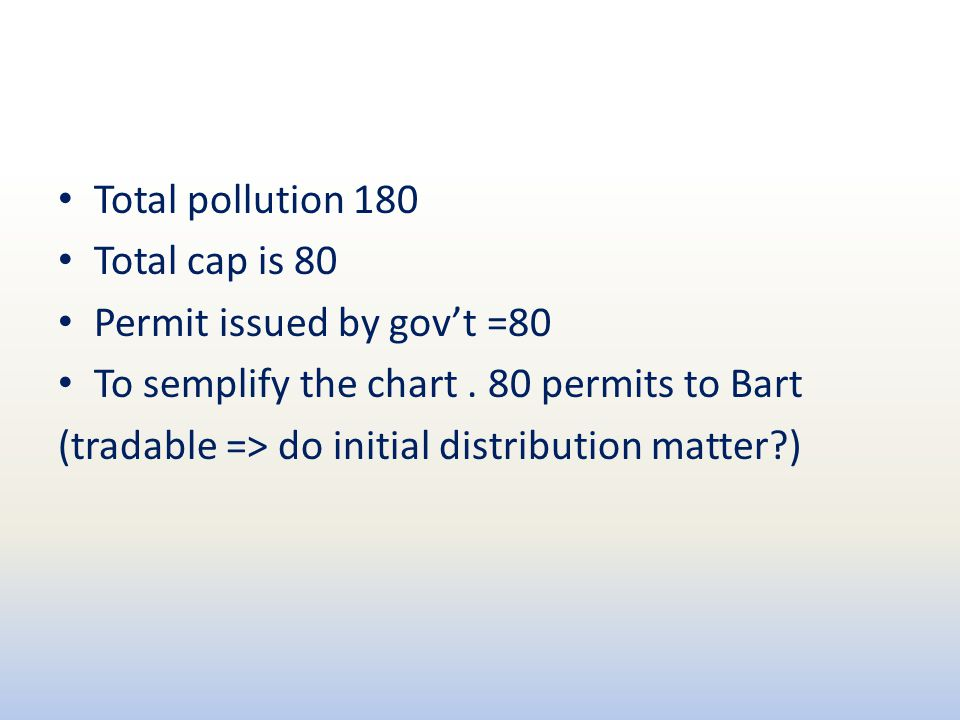 Total pollution 180 Total cap is 80. Permit issued by gov't =80. To semplify the chart . 80 permits to Bart.