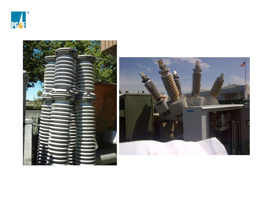 substation insulators