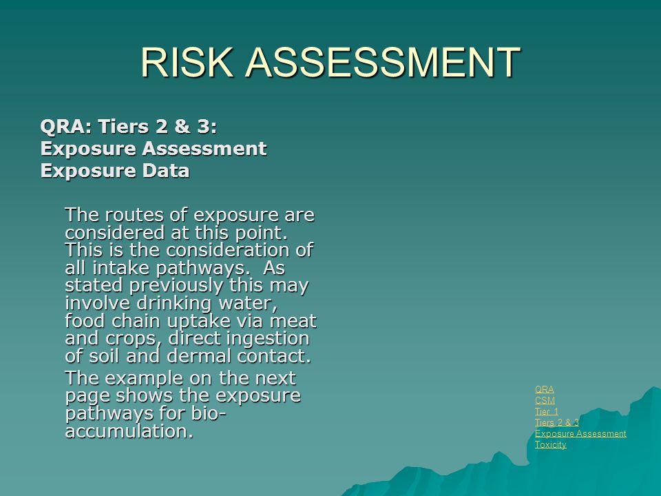 RISK ASSESSMENT QRA: Tiers 2 & 3: Exposure Assessment Exposure Data