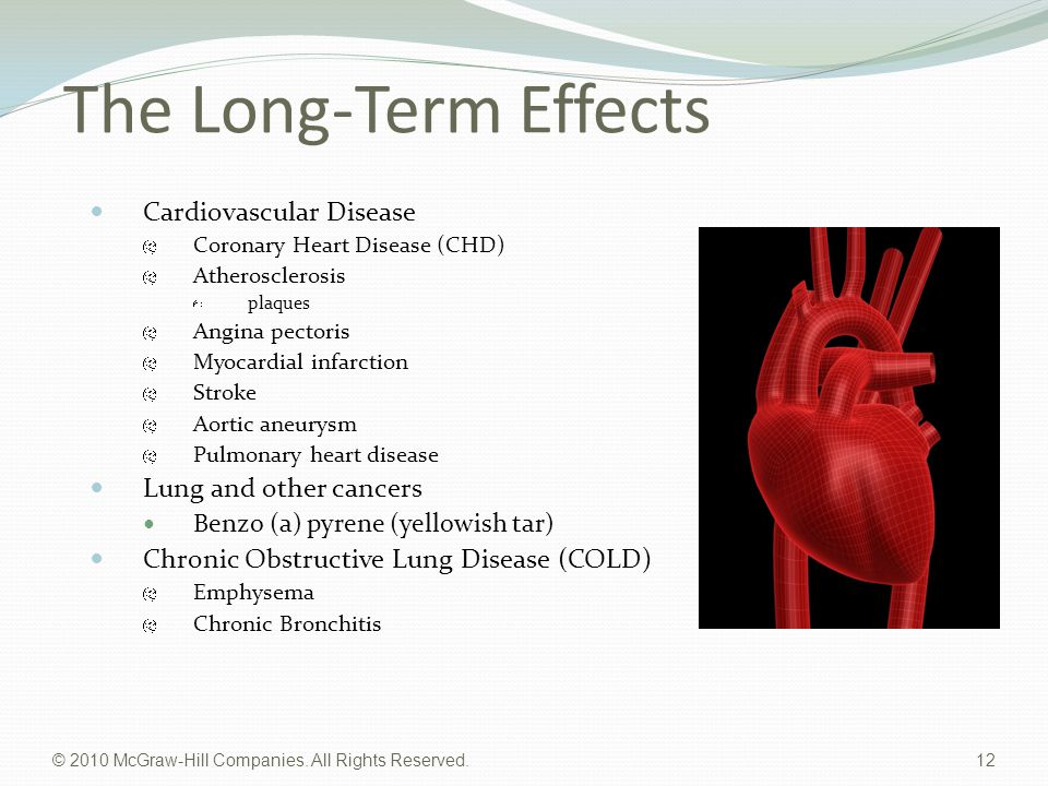 The Long-Term Effects Cardiovascular Disease Lung and other cancers