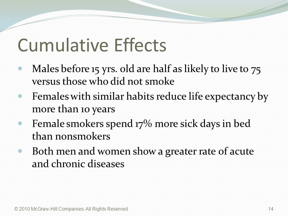 Cumulative Effects Males before 15 yrs. old are half as likely to live to 75 versus those who did not smoke.