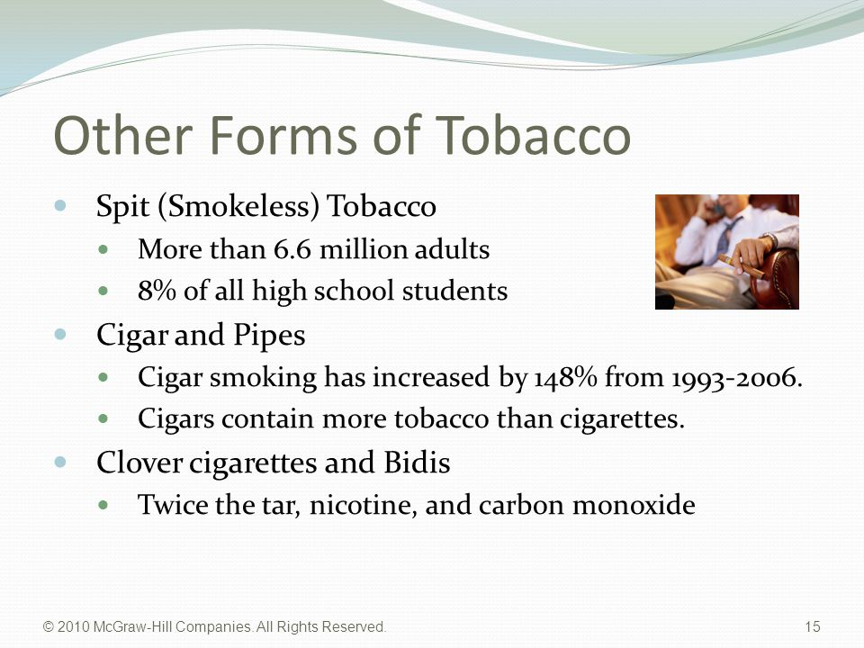 Other Forms of Tobacco Spit (Smokeless) Tobacco Cigar and Pipes