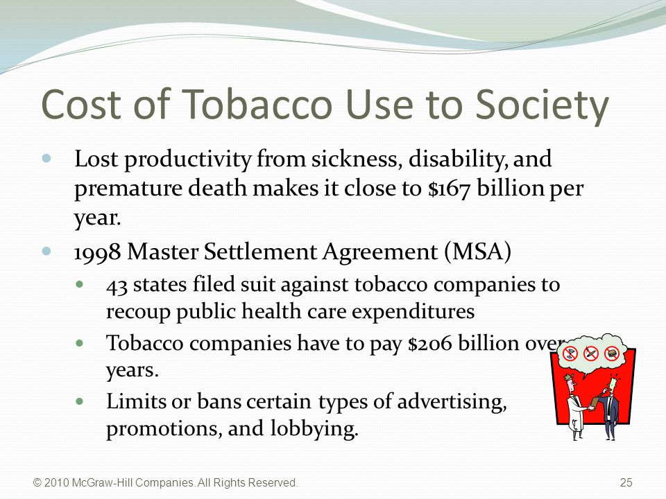 Alcohol And Tobacco Chapter Ppt Download