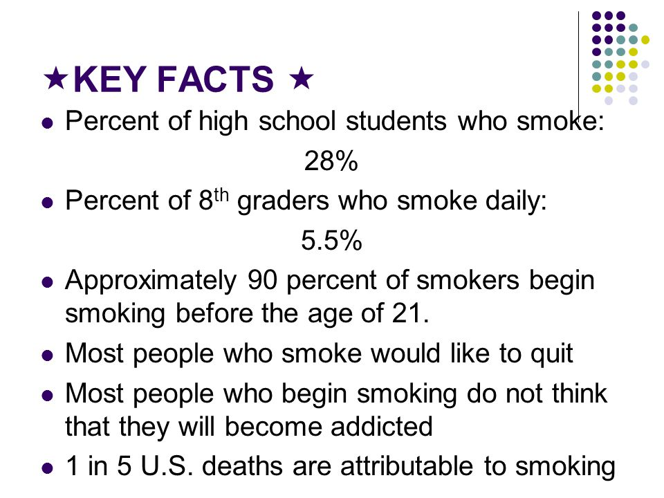 KEY FACTS  Percent of high school students who smoke: 28%
