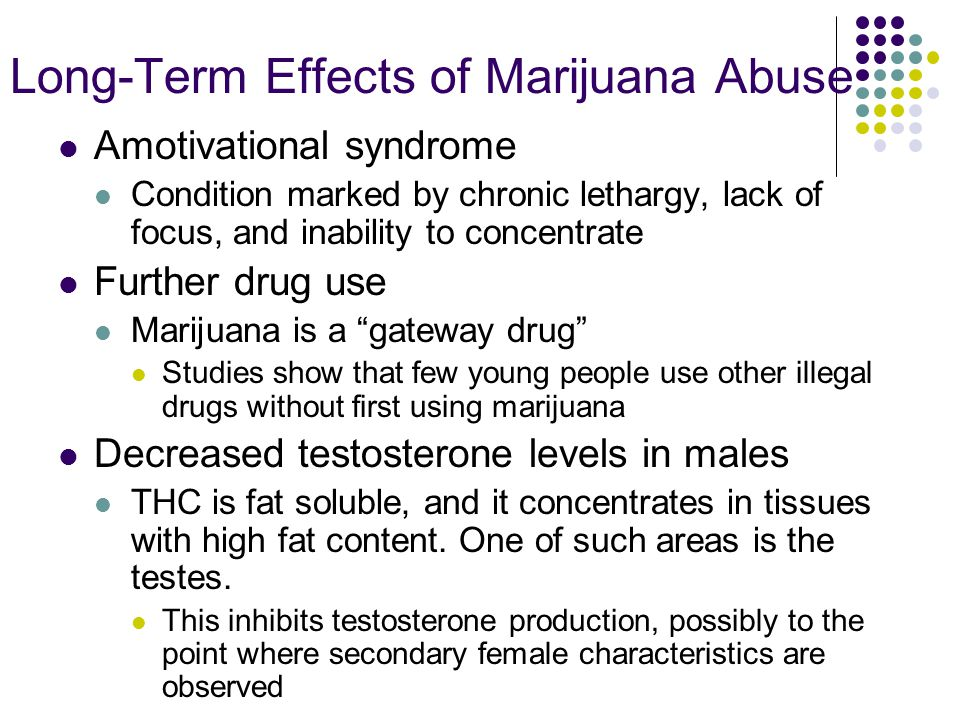 Long-Term Effects of Marijuana Abuse