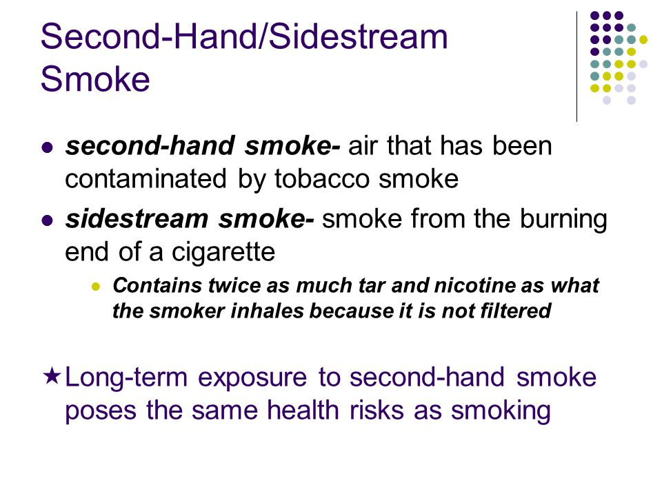 Second-Hand/Sidestream Smoke