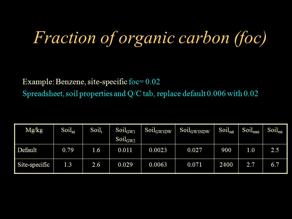 Fraction of organic carbon (foc)