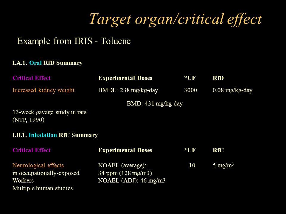 Target organ/critical effect