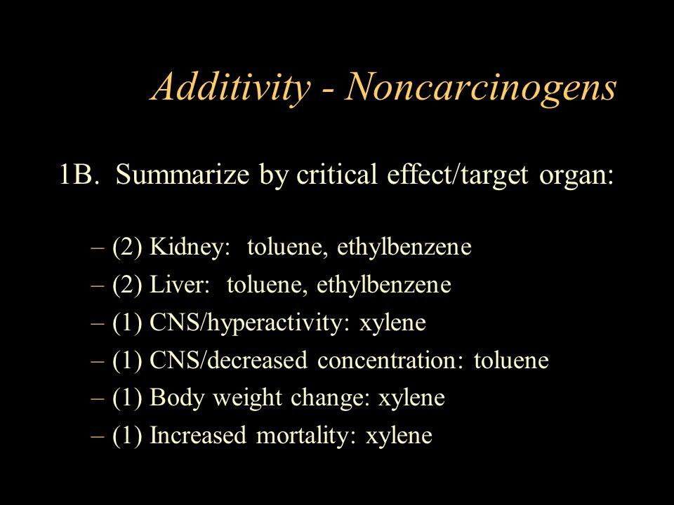 Additivity - Noncarcinogens