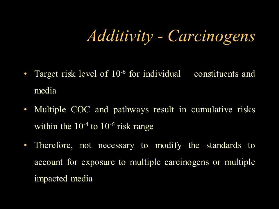 Additivity - Carcinogens