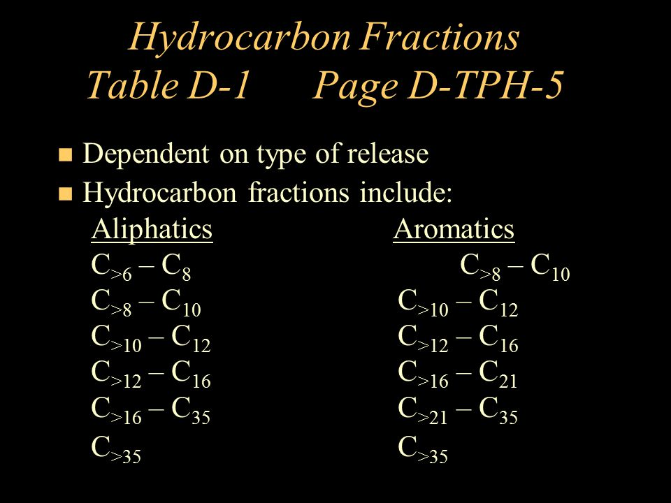 Hydrocarbon Fractions Table D-1 Page D-TPH-5