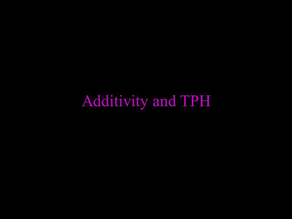 Additivity and TPH