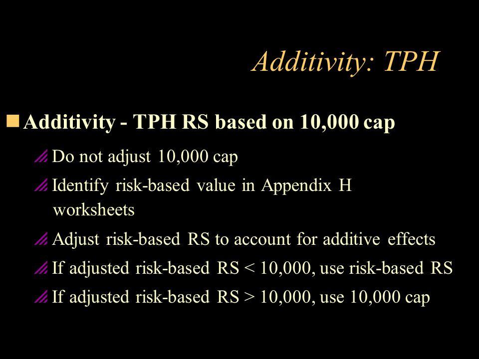 Additivity: TPH Additivity - TPH RS based on 10,000 cap
