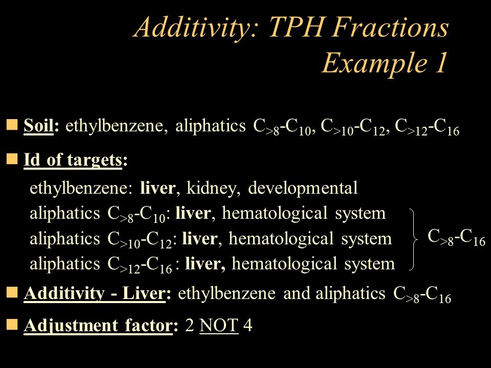 Additivity: TPH Fractions Example 1