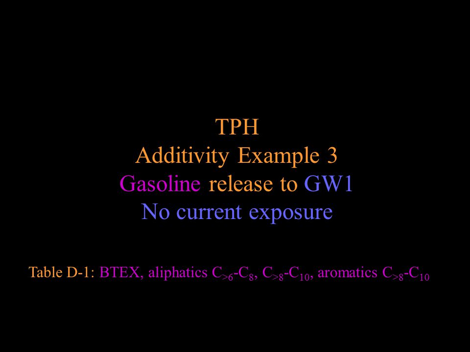 TPH Additivity Example 3 Gasoline release to GW1 No current exposure