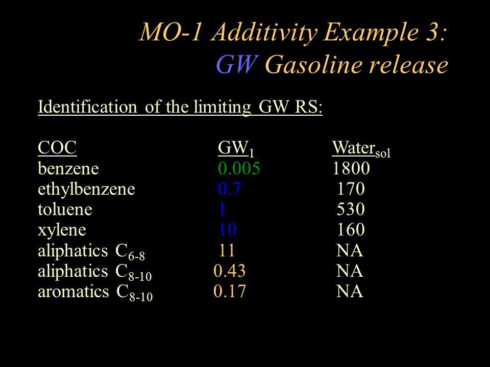 MO-1 Additivity Example 3: GW Gasoline release