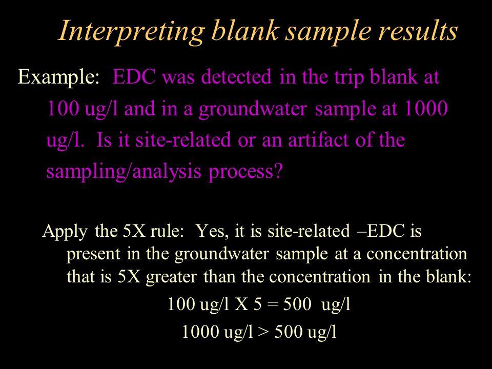 Interpreting blank sample results