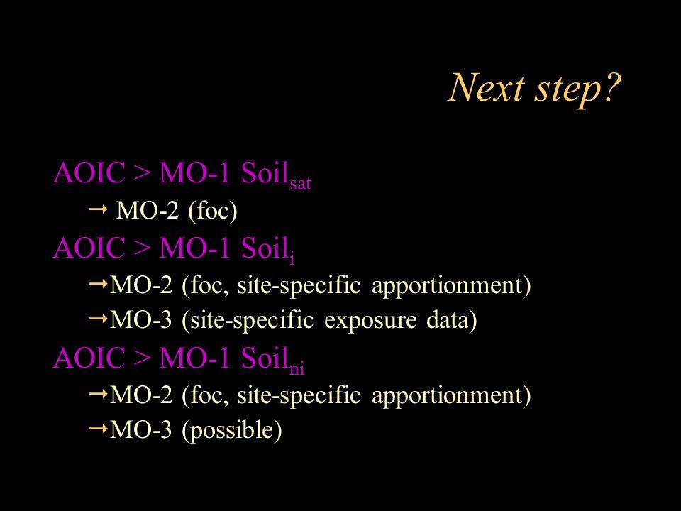 Next step AOIC > MO-1 Soilsat AOIC > MO-1 Soili