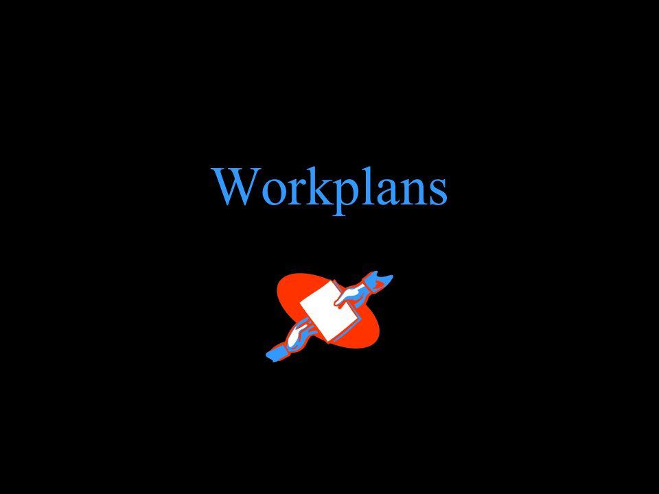 Workplans