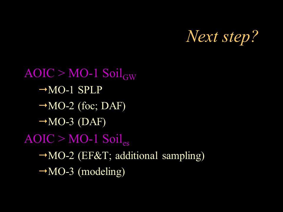 Next step AOIC > MO-1 SoilGW AOIC > MO-1 Soiles MO-1 SPLP