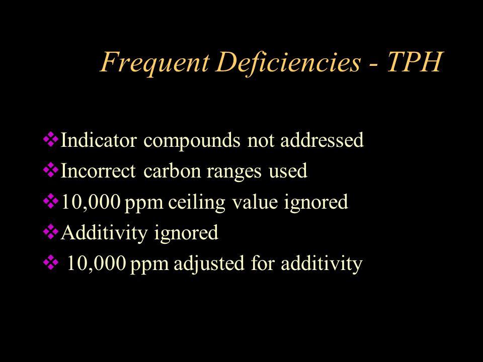 Frequent Deficiencies - TPH