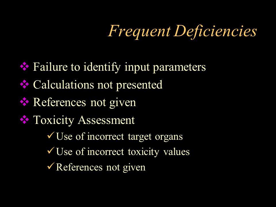 Frequent Deficiencies