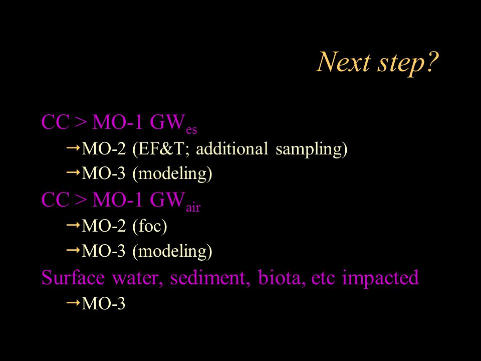 Next step CC > MO-1 GWes CC > MO-1 GWair
