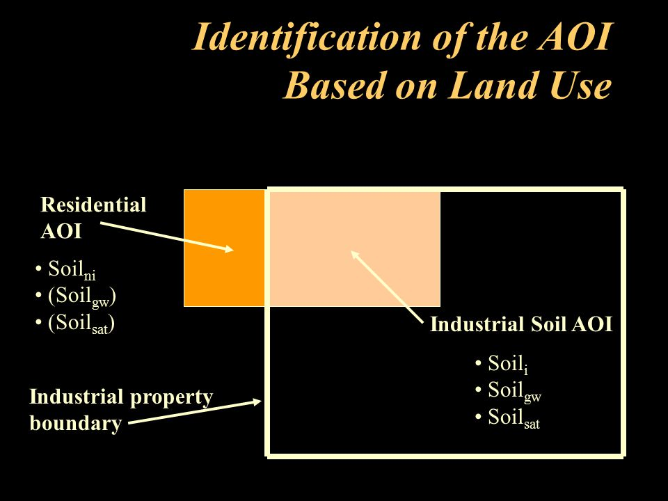 Identification of the AOI Based on Land Use