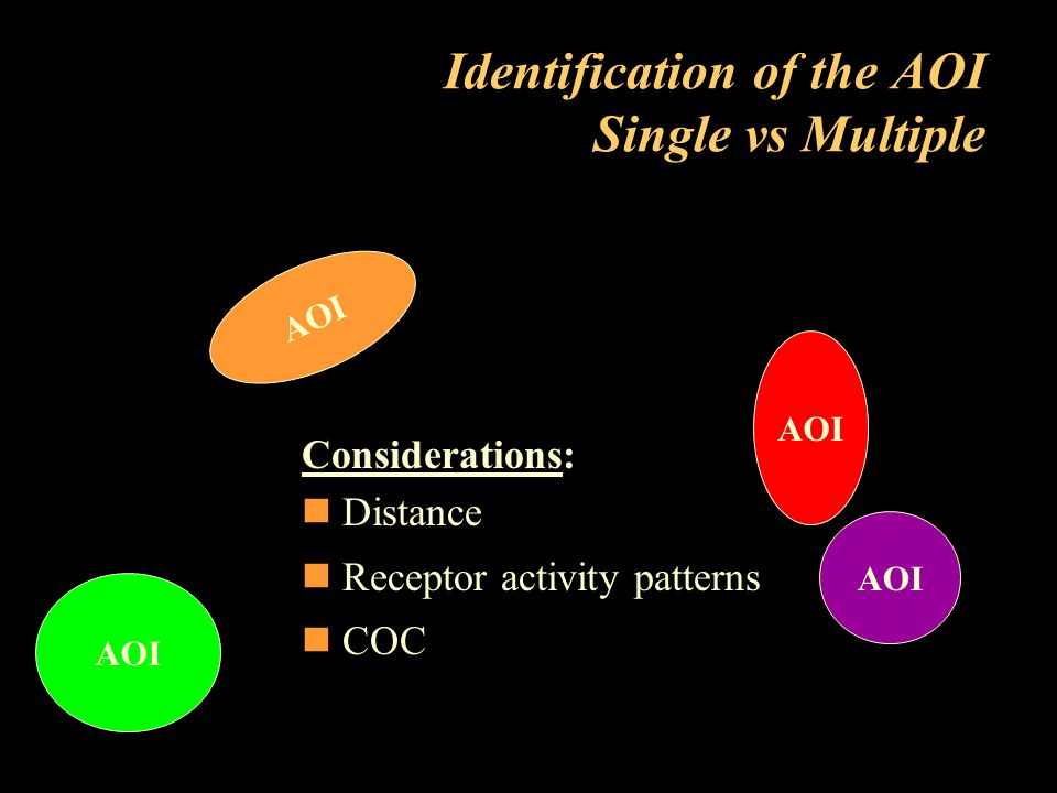 Identification of the AOI Single vs Multiple
