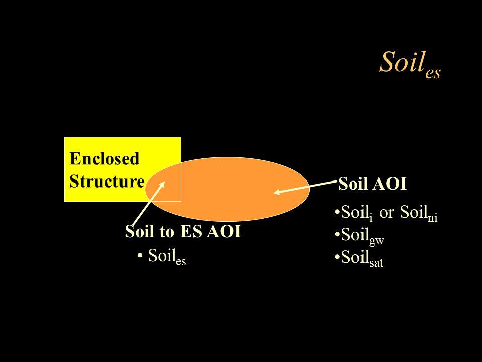 Soiles Enclosed Structure Soil AOI Soili or Soilni Soilgw