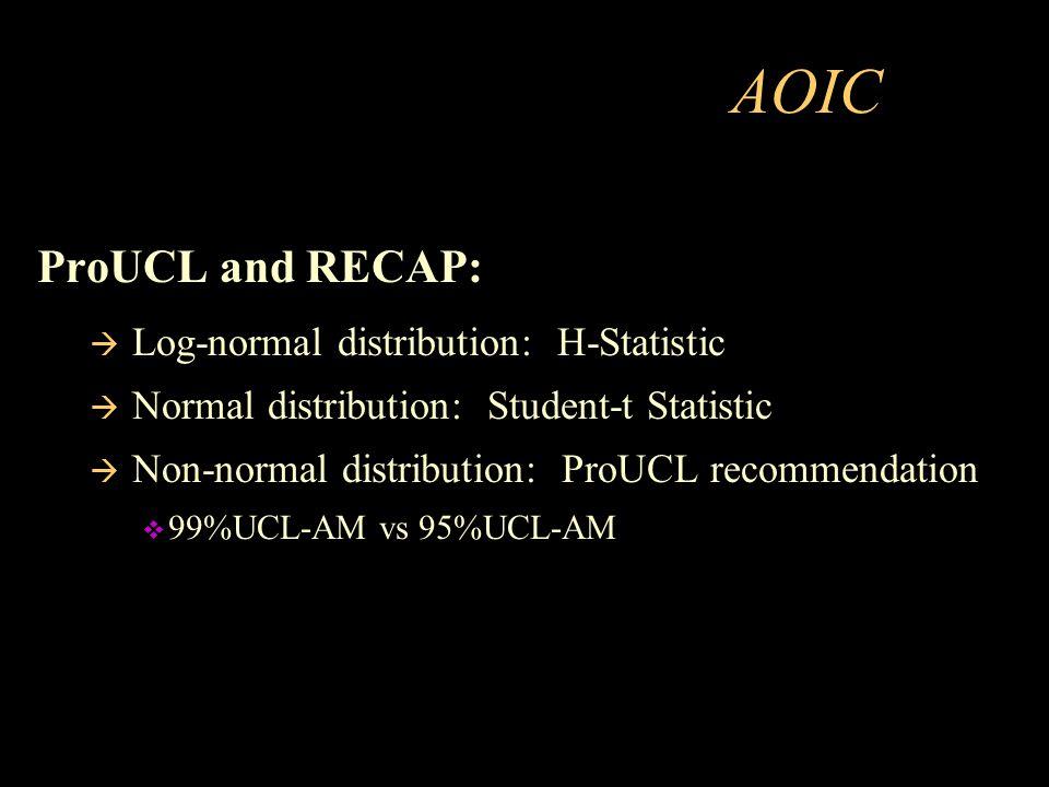 AOIC ProUCL and RECAP: Log-normal distribution: H-Statistic