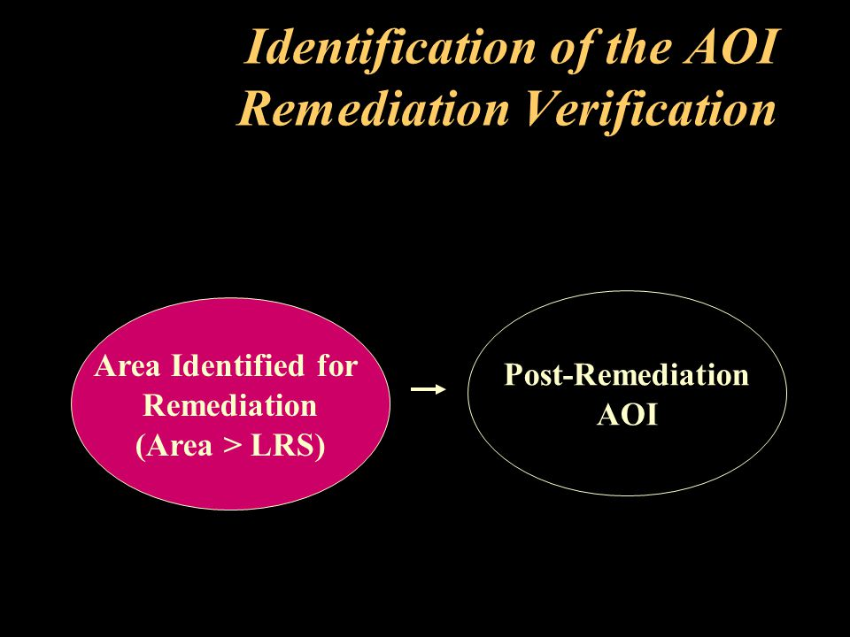 Identification of the AOI Remediation Verification