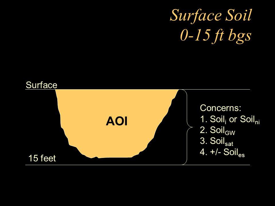 Surface Soil 0-15 ft bgs AOI Surface Concerns: 1. Soili or Soilni