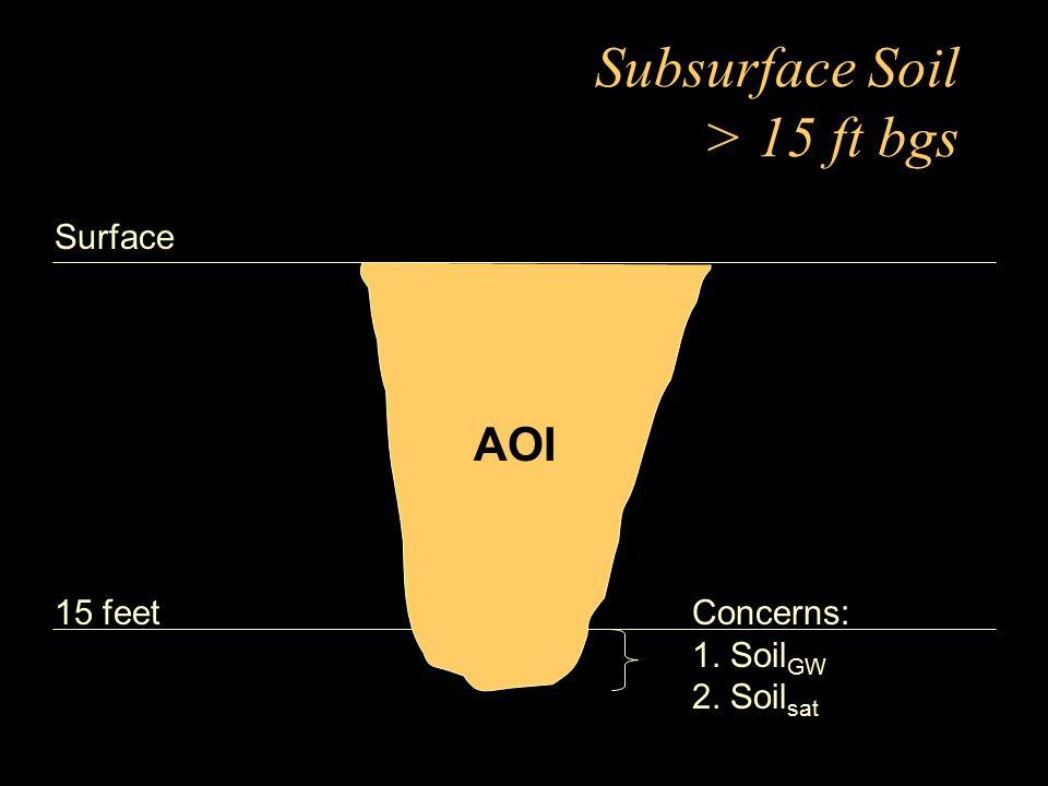 Subsurface Soil > 15 ft bgs