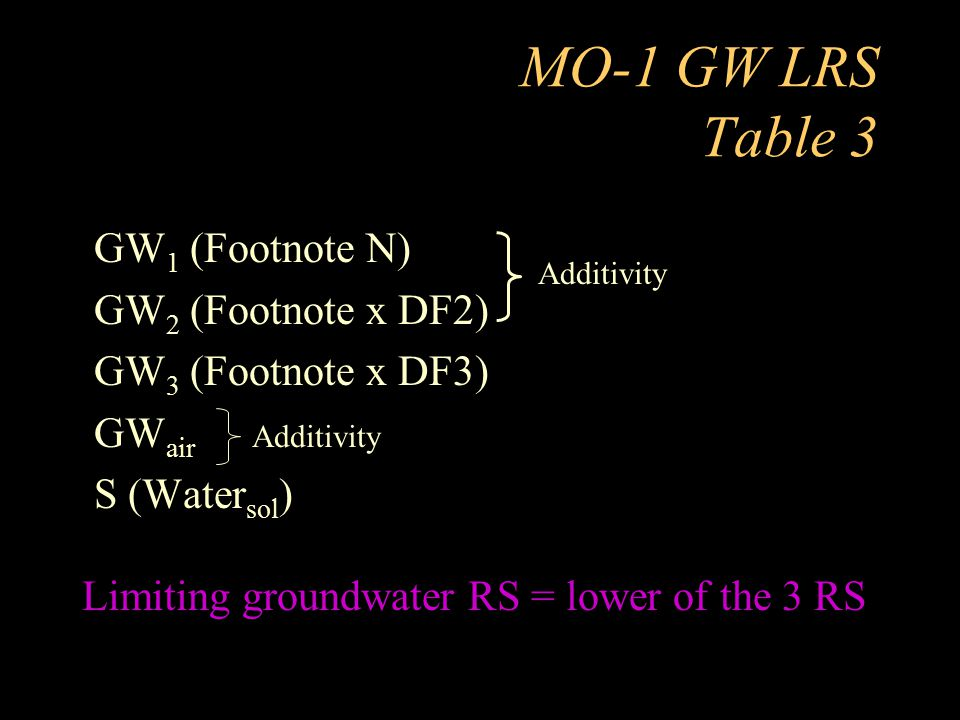 MO-1 GW LRS Table 3 GW1 (Footnote N) GW2 (Footnote x DF2)