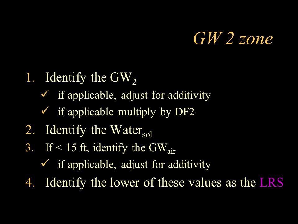 GW 2 zone Identify the GW2 Identify the Watersol