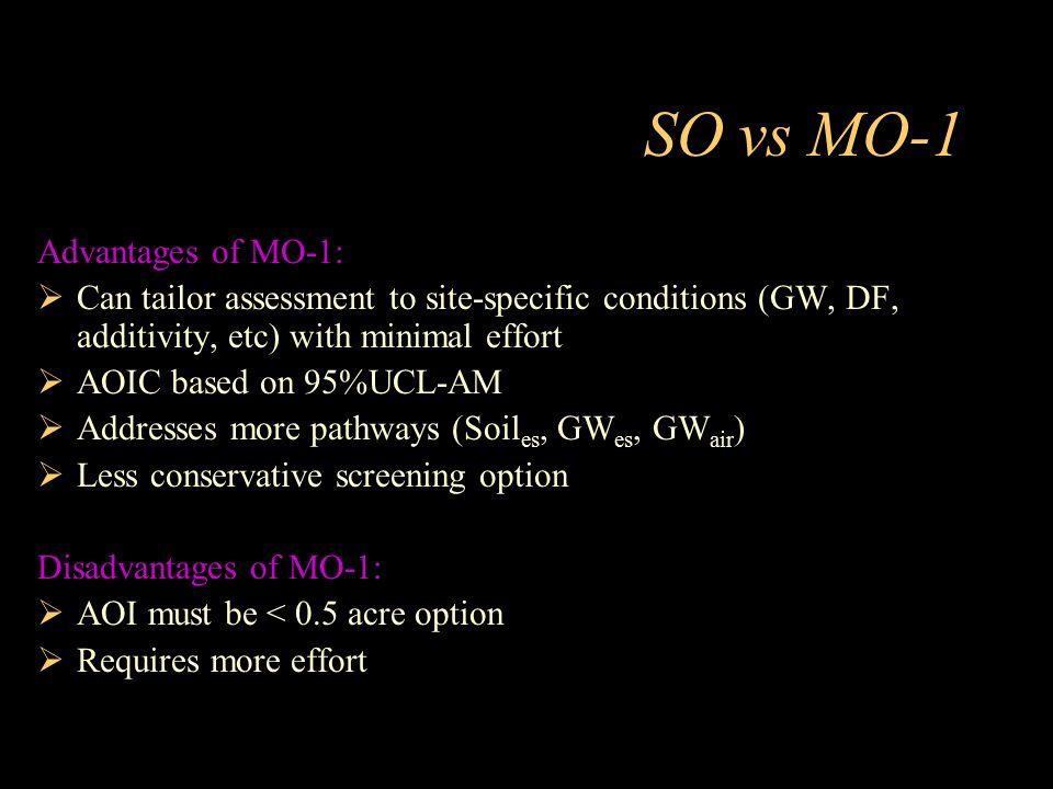SO vs MO-1 Advantages of MO-1: