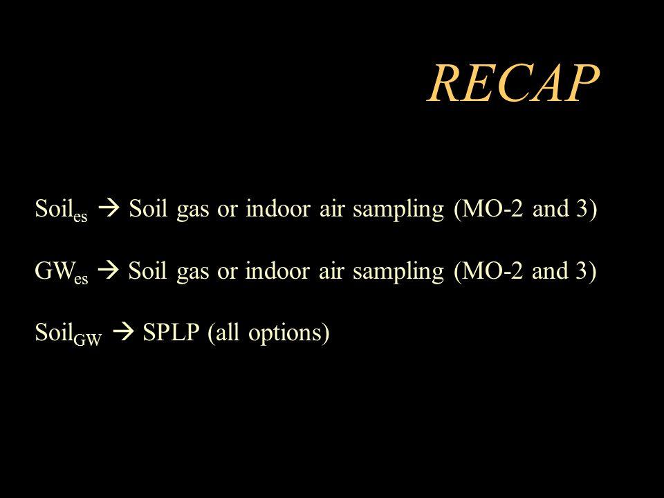 RECAP Soiles  Soil gas or indoor air sampling (MO-2 and 3)